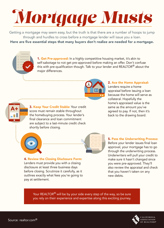 Mortgage-Musts-hi-res.jpg