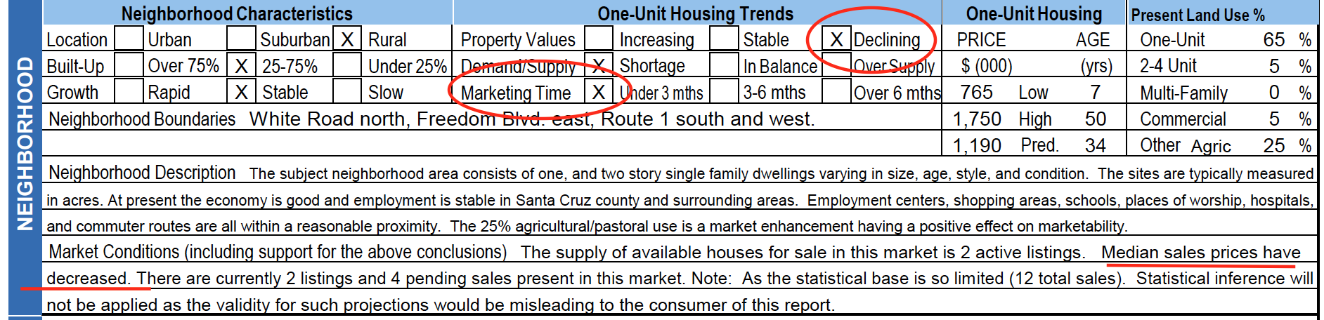 (Excerpt from a recent appraisal report for a home near La Selva Beach)
