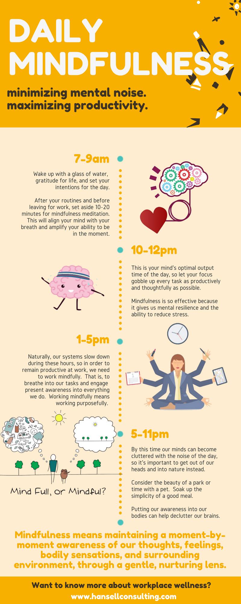 Daily mindfulness.jpg