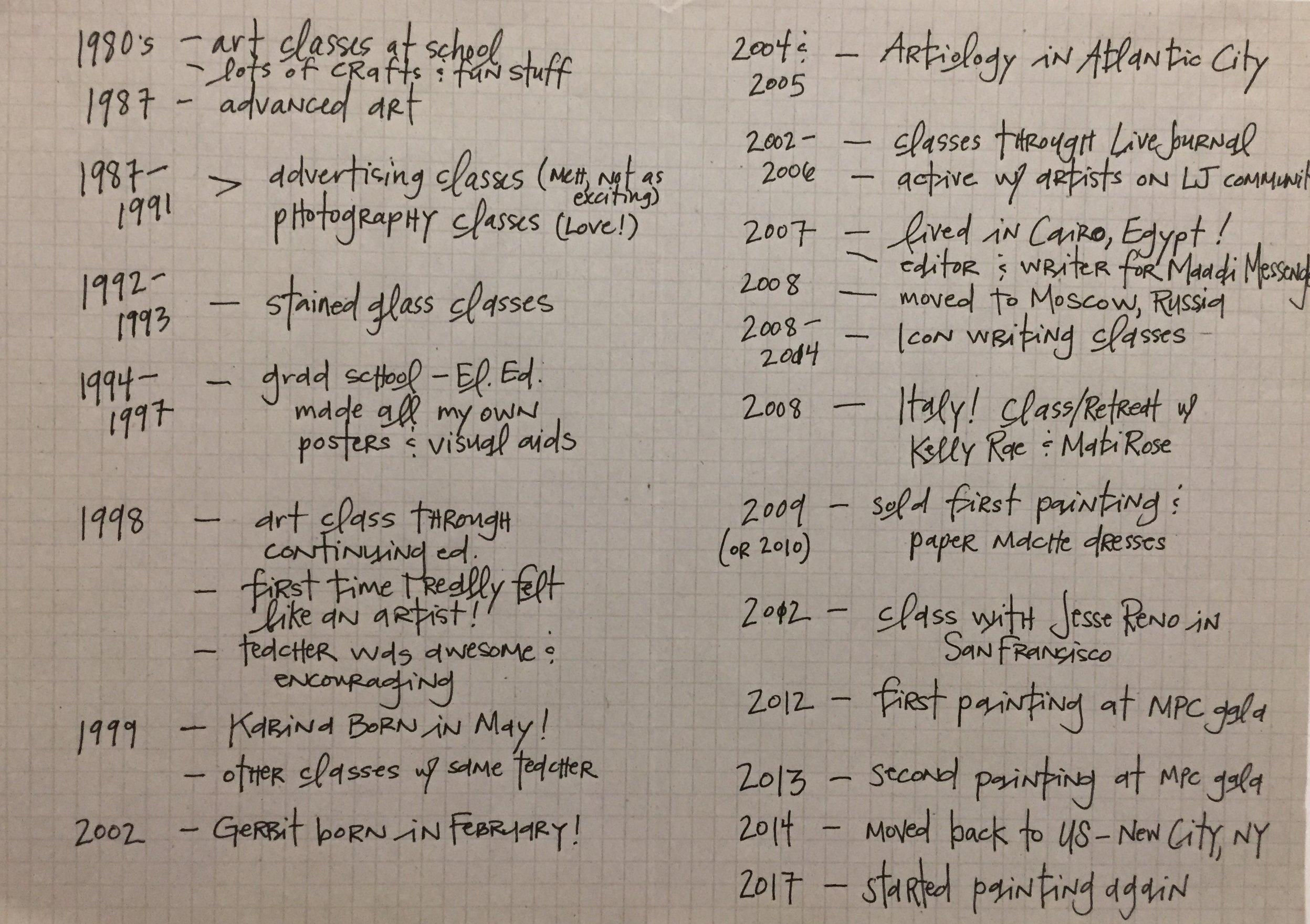 my life as an artist... a timeline