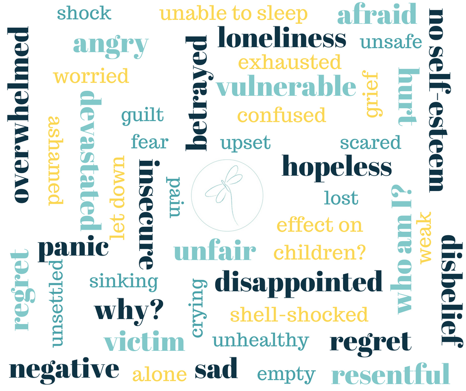 Some of the many emotions that flooded me in the early days of my separation