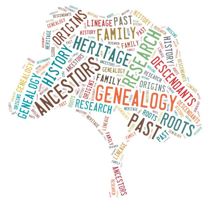 genealogy-tree-tag-cloud-white-background-edited.jpg