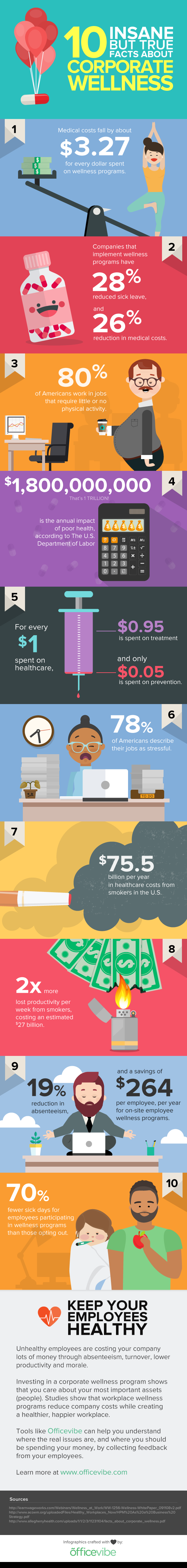 infographic-employee-wellness.png