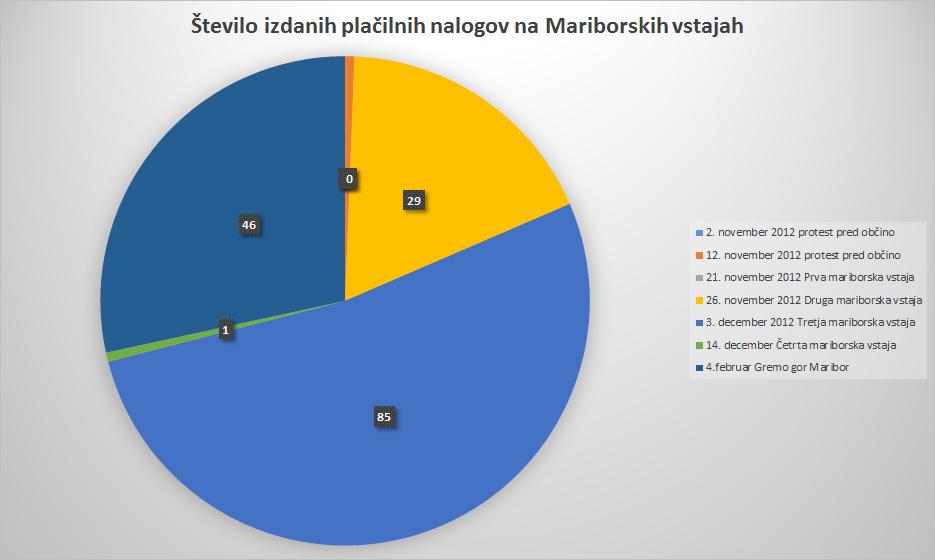 chart_nalogi.jpg