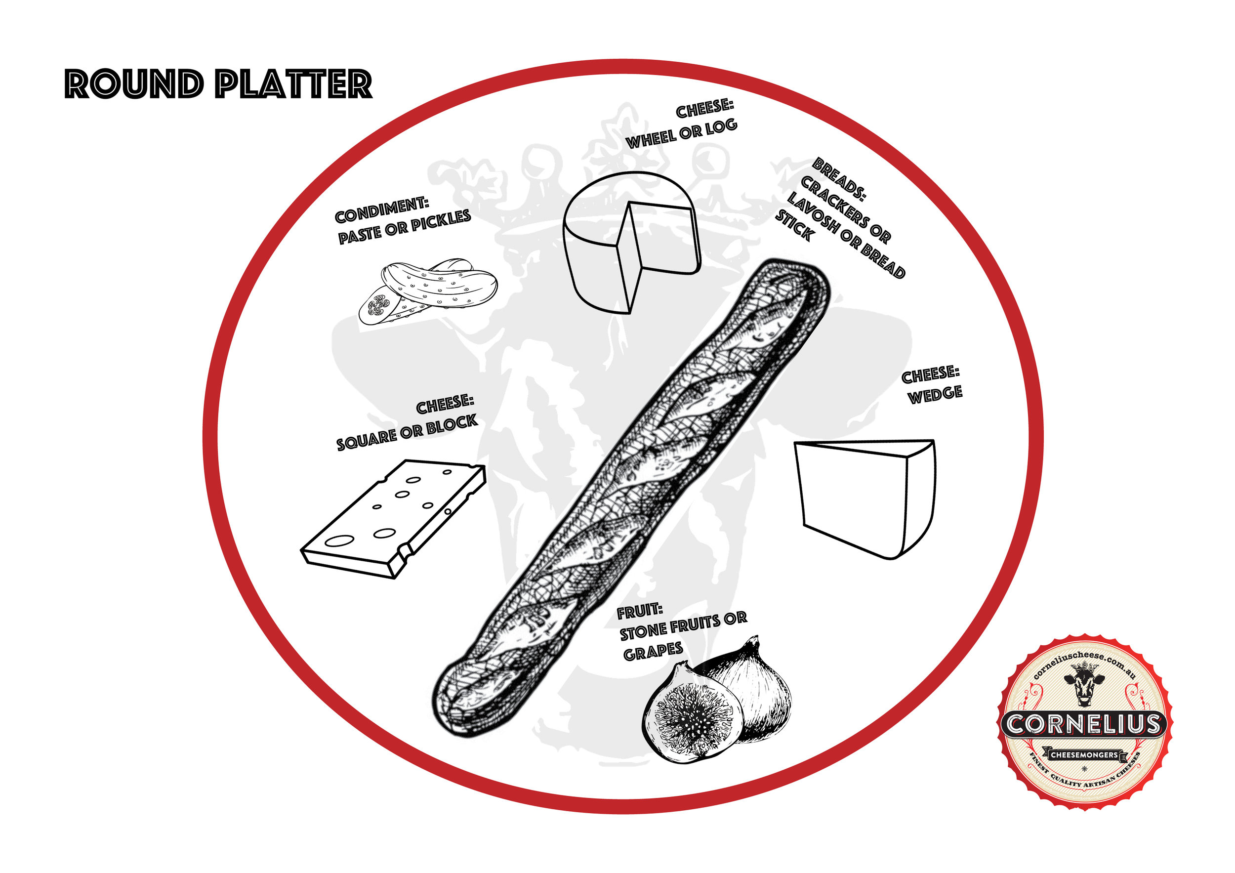 Round Platter BluePrint