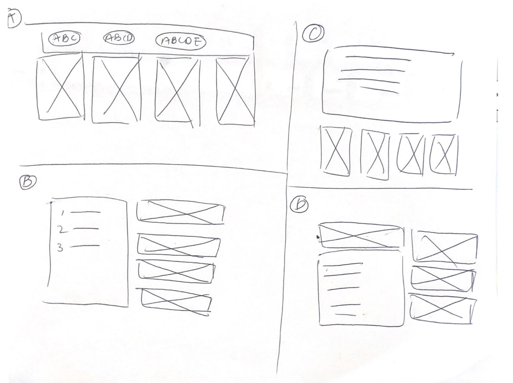 Company Batch Queue Edit Concepts -