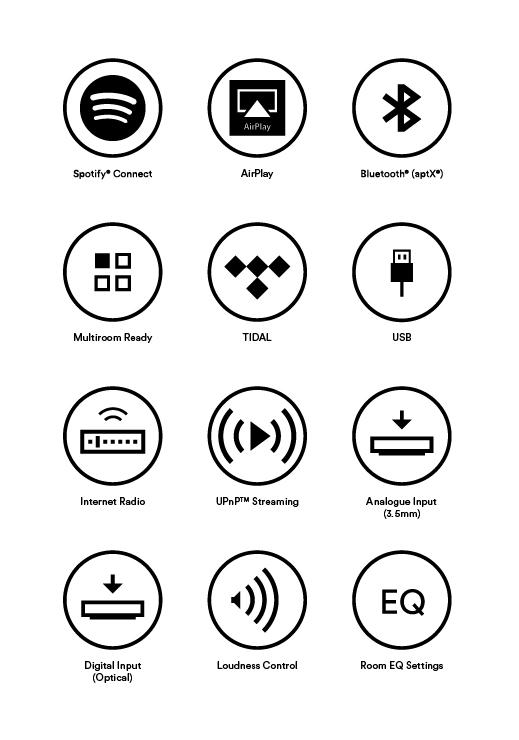 mu-so-icons.jpg