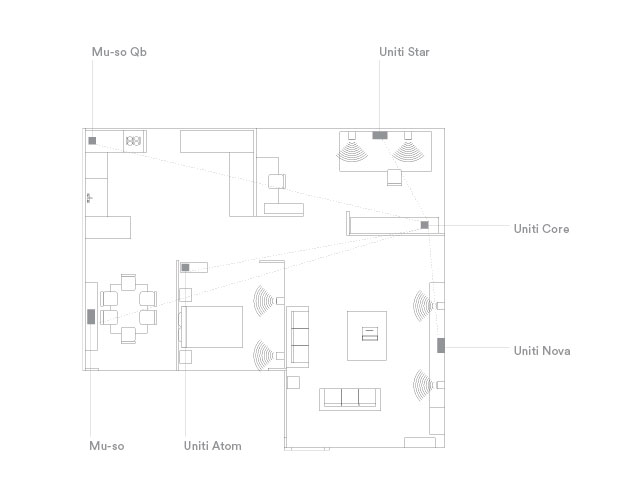 multiroom-layout.jpg