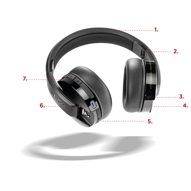 ListenWireless_Connect.jpg