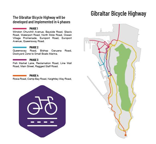 gibraltar bicycle highway.png