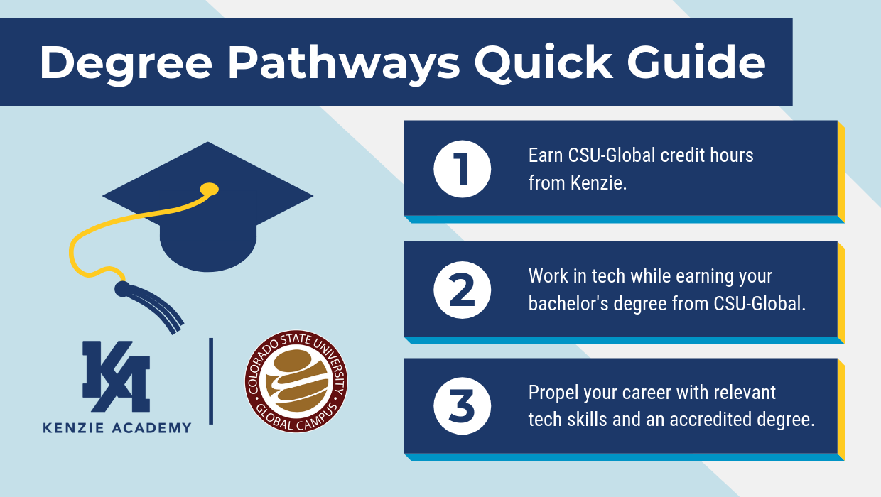 Degree Pathways Quick Guide.png
