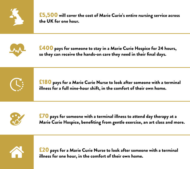 Marie-Curie-Infographic.jpg