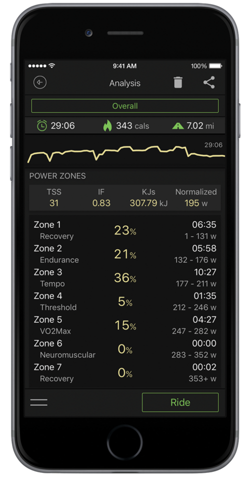 iPhone6_WorkoutHistory_PowerZones.png