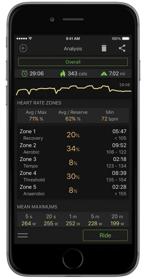 iPhone6_WorkoutHistory_HRZones.png