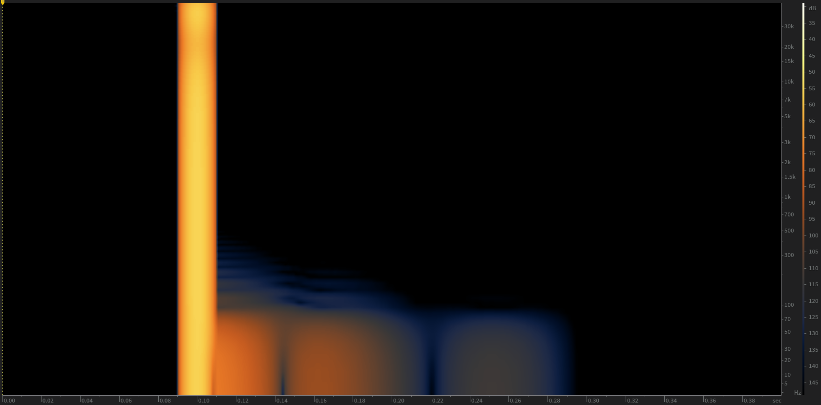 Spectrogram of an IR of an audio transformer. It can clearly be seen that there is an echo added by the resonances on the transformer. In this case it is about 200ms long.
