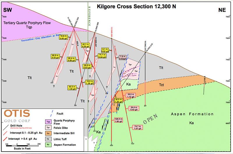 kilgore-cross-section.jpg