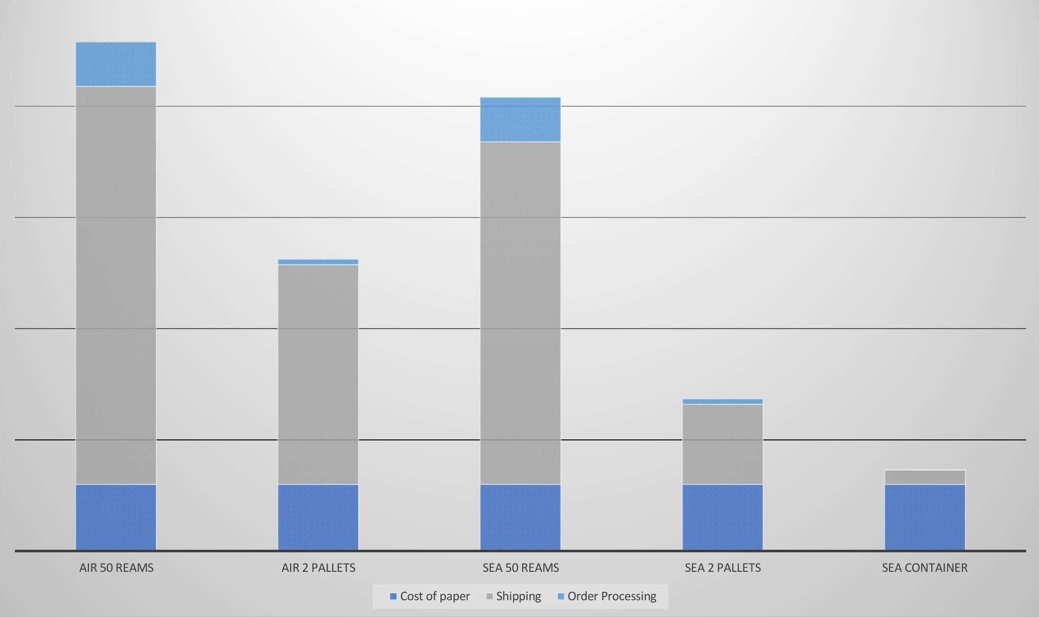 Freight Comparison_Page_1 (2).jpeg