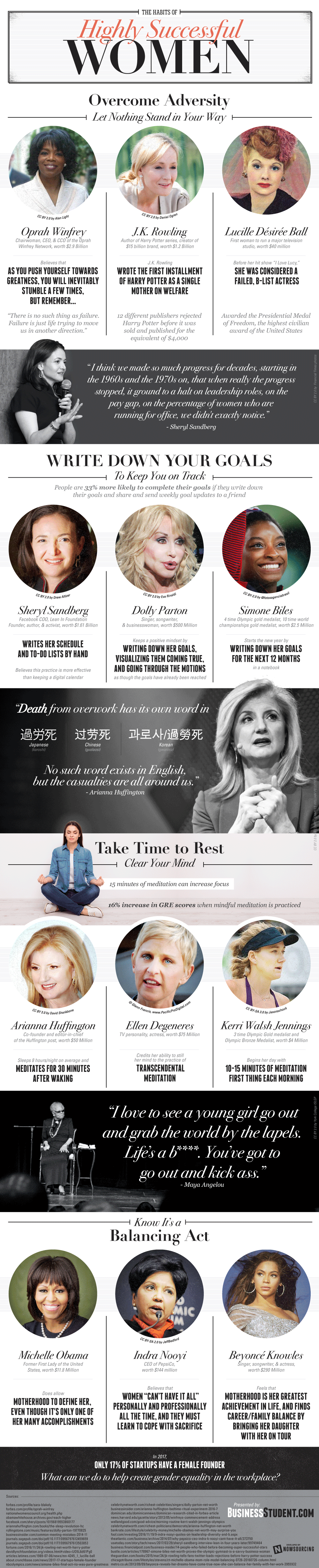 habits-of-highly-sucessful-women-1.png