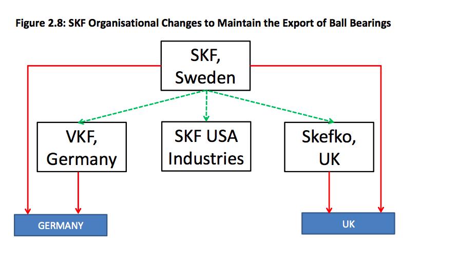 SKF organisationskarta.png