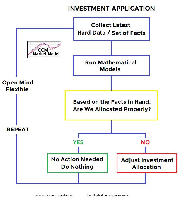 Website-Flow-Chart-Model.png