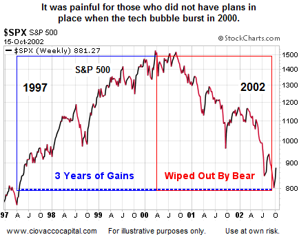 dividend-stocks-bear-market-widely-held9.png