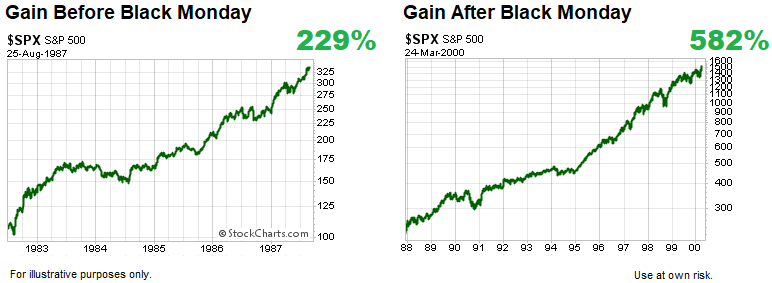 Before And After Black Monday Wide.png
