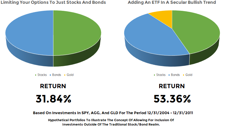 multiple-asset-class-ETF-portfolios-low-fee.png