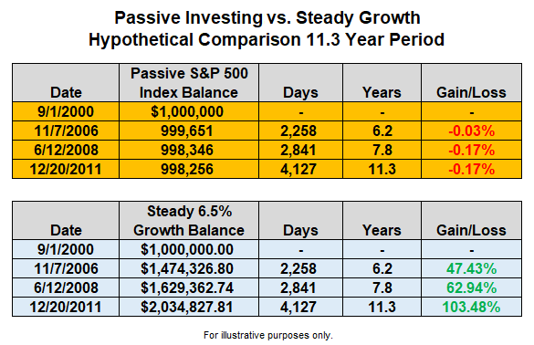 table-downside-passive-investing.png