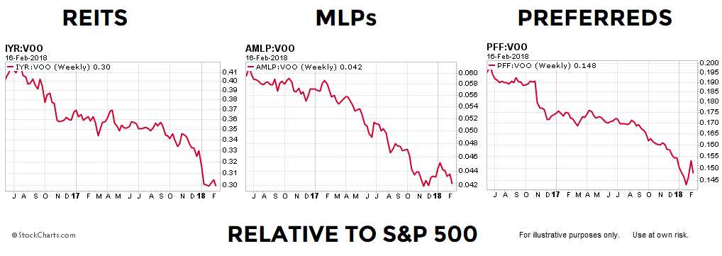 short-takes-income-investing-has-changed.png