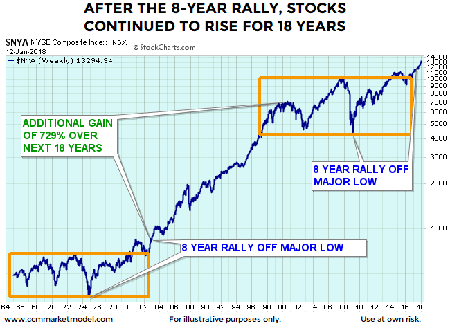 short-takes-ccm-blog-stocks-can.png