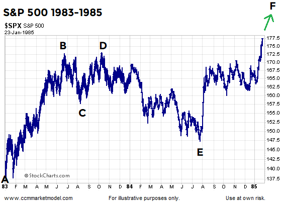 ccm-short-takes-blog-investing-4-23-2018-h.png