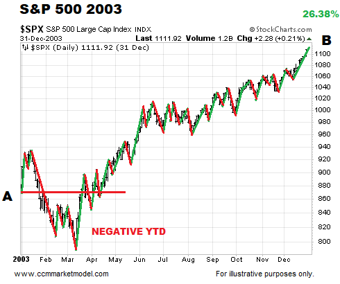 short-takes-6-25-2018-2003.png