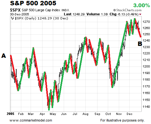 short-takes-6-25-2018-2005.png