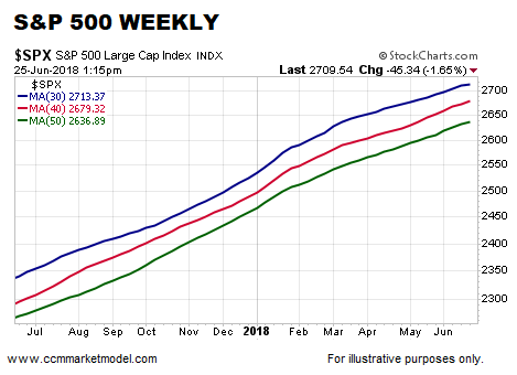 short-takes-06-25-208-spx-a.png