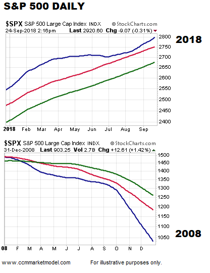 short-takes-09-24-2018-spx2a.png