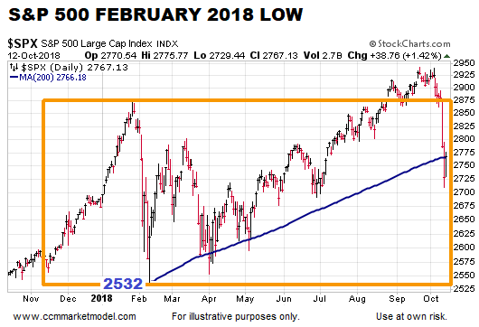 short-takes-10-14-2018-feb-low-2532.png