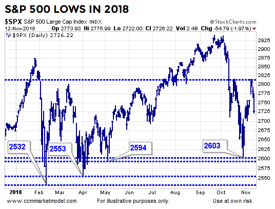 short-takes-11-12-2018-11.png