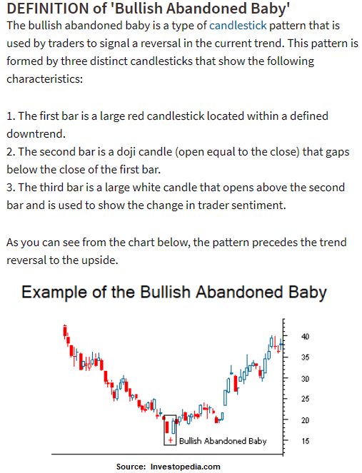 abandoned-baby-source-investopedia.png