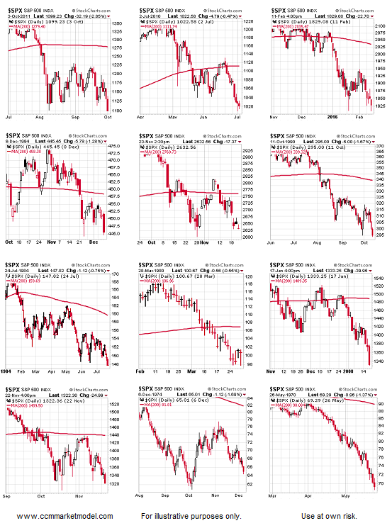 short-takes-ciovacco-capital-13-charts.png