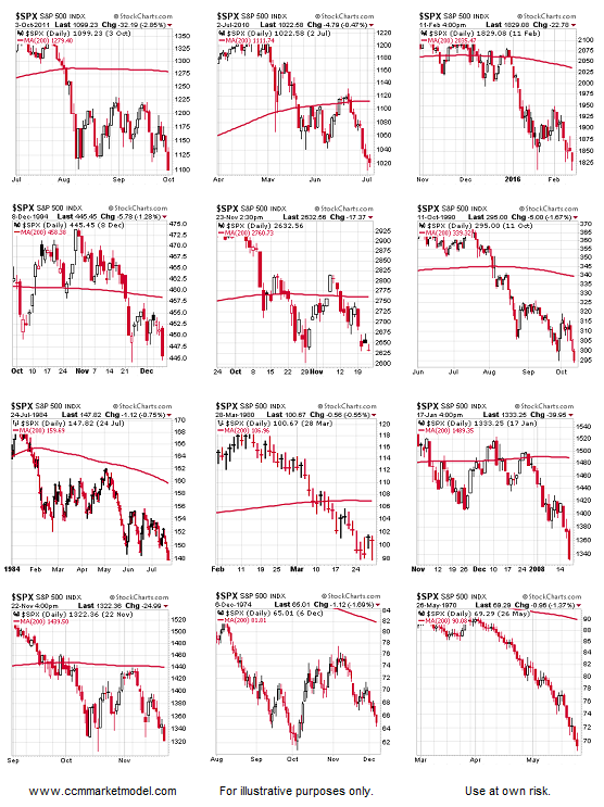 Ugly Historical Charts Video.png