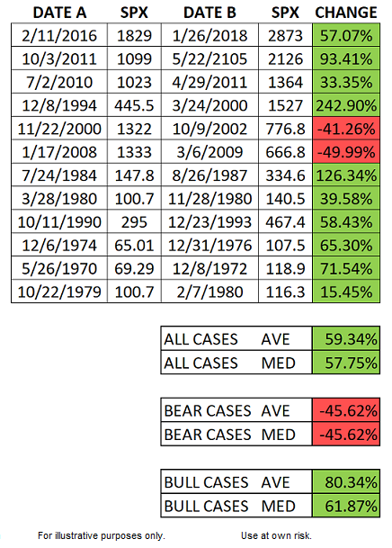 Ugly Chart Patterns Summary Table b.png
