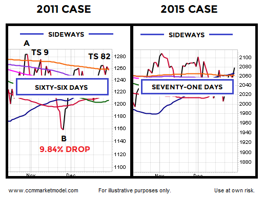 short-takes-2-11-2018-spx-2015-13.png