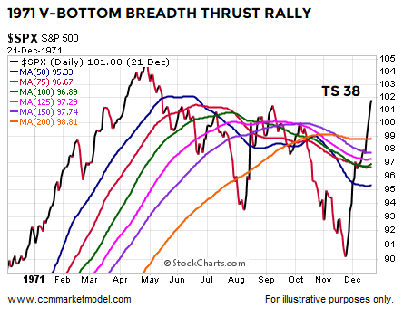 short-takes-2-11-2018-spx-2015-15.png