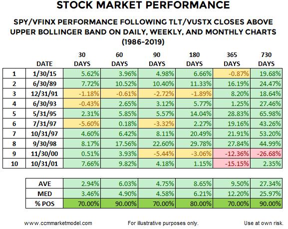 short-takes-bb-spy-stocks-10-corrn.png