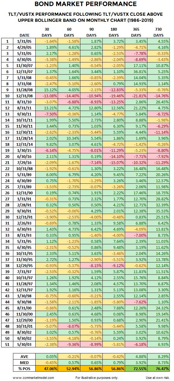 short-takes-51-case-bonds.png