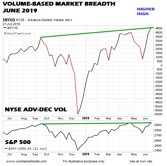 short-takes-market-breadth-2007-ciovacco-c.png