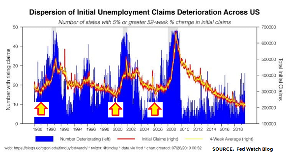 fed-watch-blog-chart-tim-duy.png