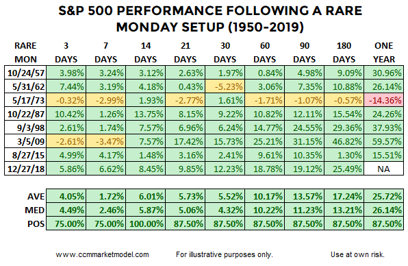 short-takes-spx-cgc-2019-13.png