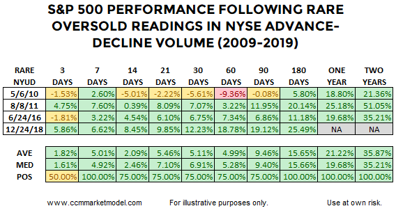 short-takes-spx-cgc-2019-12.png