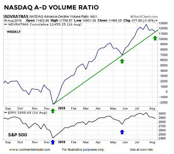short-takes-spx33axB.png